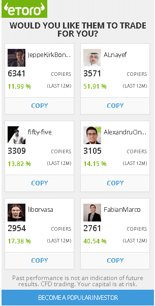 eToro-Copy-Forex-Traders