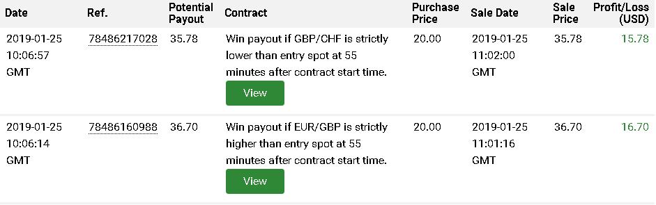 2 winning trades