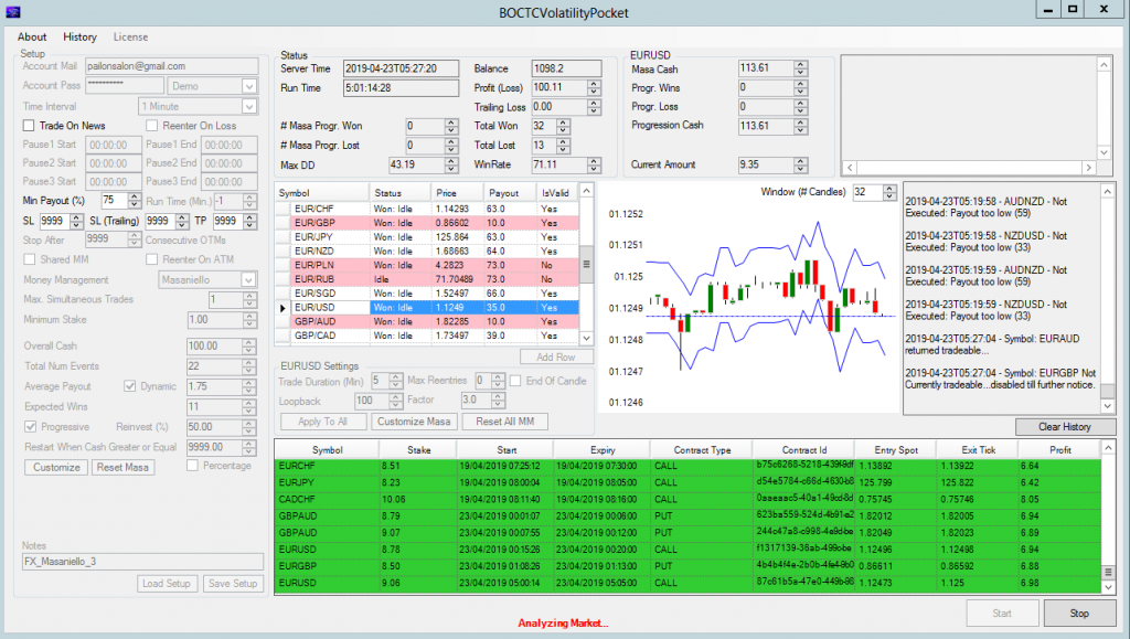 Volatility Pocket Option bor how it looks