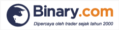Binary.com Indonesian