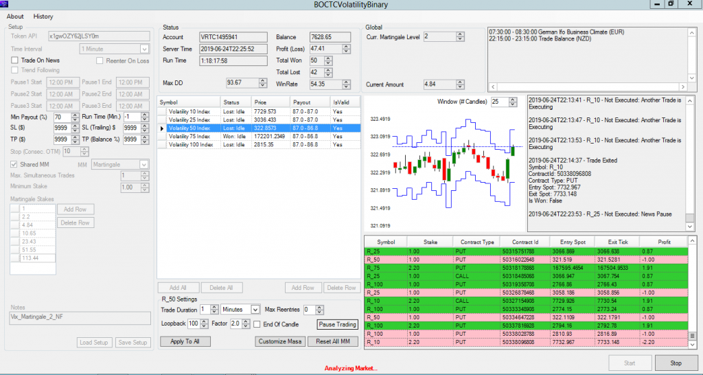 Binary options on vix